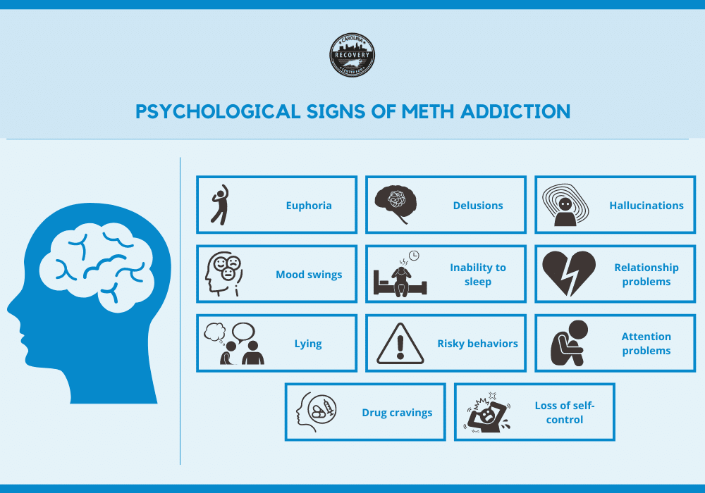 Psychological signs of meth addiction