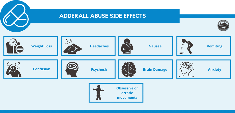 Adderall Abuse side effects