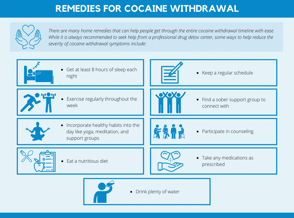 Remedies for Cocaine Withdrawal