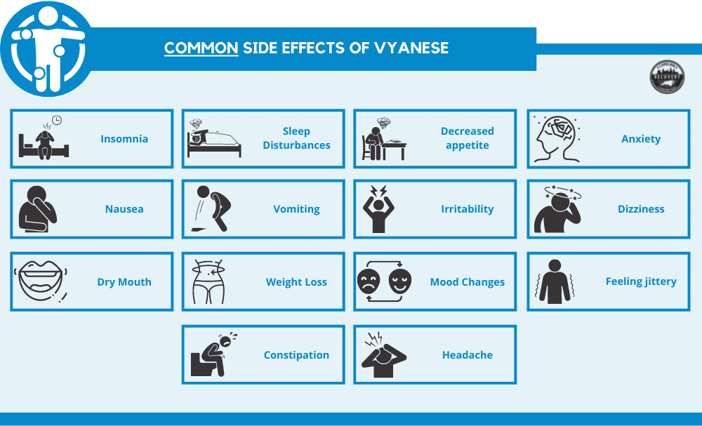 common side effects of vyanese